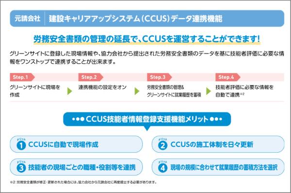 建設キャリアアップシステム(CCUS)データ連携機能