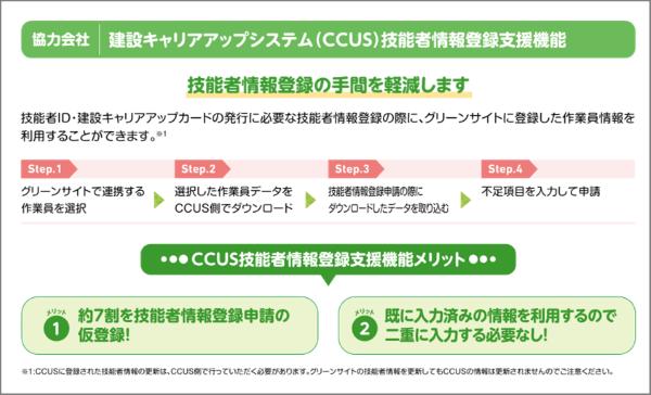 建設キャリアアップシステム(CCUS)技術者情報登録支援機能